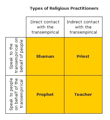 religious-leaders
