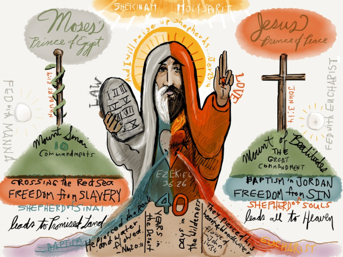 moses-jesus-old-law-love.jpg