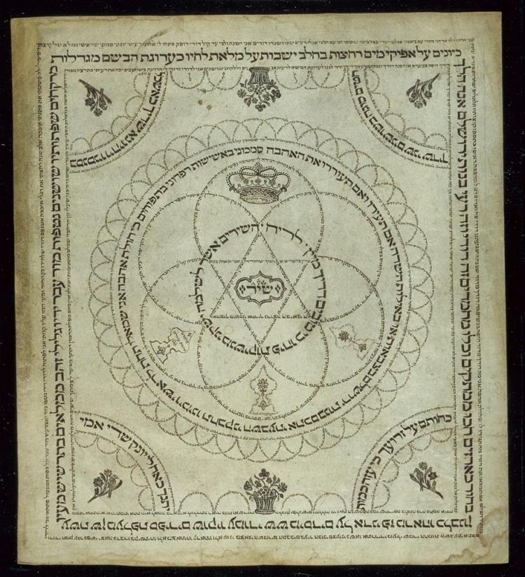 song of songs by Baruch ben Shemaryah, 1794 mandala yale university.jpg