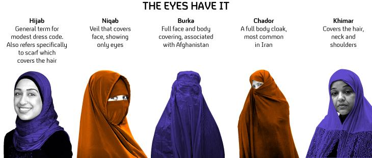 hijab-burka